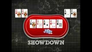 Tudo Sobre Poker - O Showdown