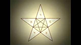 ADVANCED-Learn The Secrets Of Fibonacci Sequence  Golden Ratio Explained