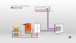 Sistemas Híbridos Para Aire Acondicionado Y Agua Caliente Ecodan Hybrid De Mitsubishi Electric