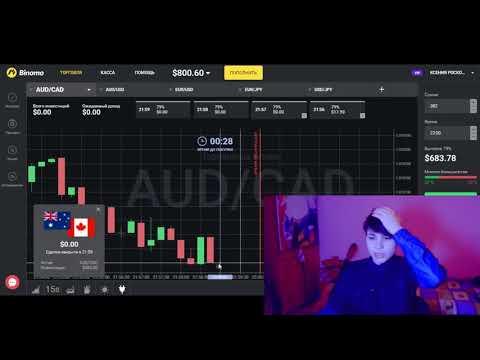 Индикатор эрл для бинарных опционов видео