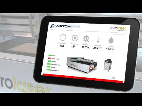 WATCHDOG - remote diagnostics | Software
