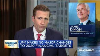 JPMorgan: We will fund $200 billion in sustainable deals in 2020