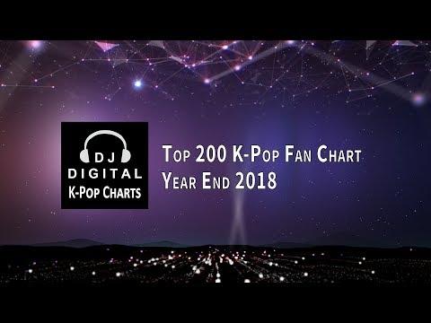 Top 200 K-Pop Fan Chart - Year End 2018
