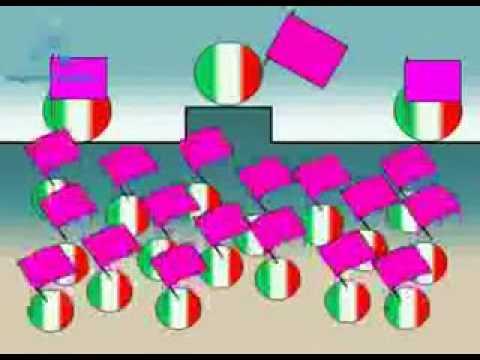 L'Unione europea e l'Italia. Che differenza