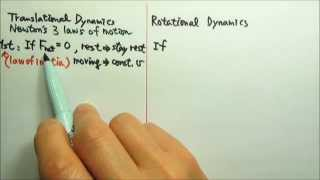 Translational and Rotational Dynamics, Newton's 3 Laws of Motion
