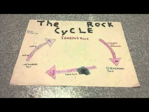 Rock Motion. A Stop Motion Rock Cycle
