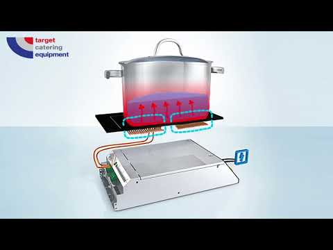 How Target Commercial Induction Cooking Technology Works