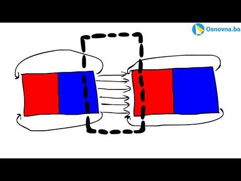 Hipertenzije i konoplja