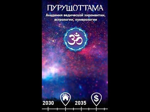 Астрология влияние планет на знаки зодиака