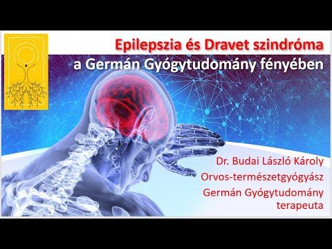 Prosztatagyulladás és prosztata adenoma tünetei