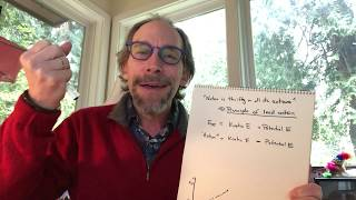 5 Minute Physics #15: The Principle of Least Action in the Classical and Quantum Worlds