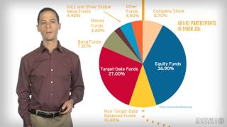 Understanding the Stock Market: Stocks and Bonds online course preview