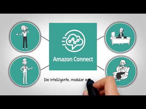tecRacer - Amazon Connect