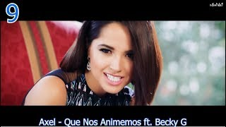 TOP 10 LATIN SONGS (JULY 15, 2017)