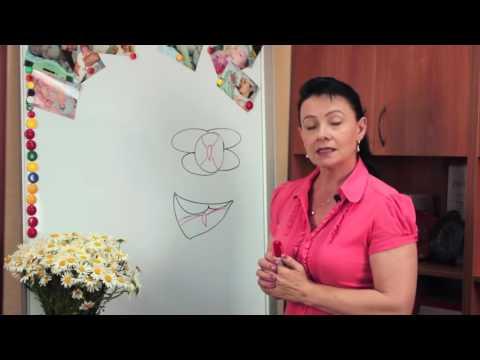 Эндометриоз симптомы боли в пояснице