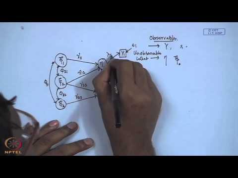 Mod-01 Lec-38 Introduction to Structural Equation Modeling (SEM ...