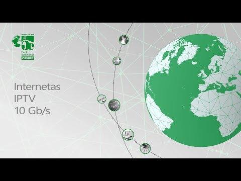 Prekybos signalų modeliai