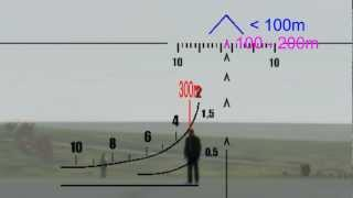 Arma II: DayZ Tutorial - How to use the SVD scope (PSO)