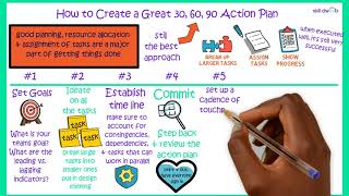 Creating Great 30 60 90 Day Action Plans