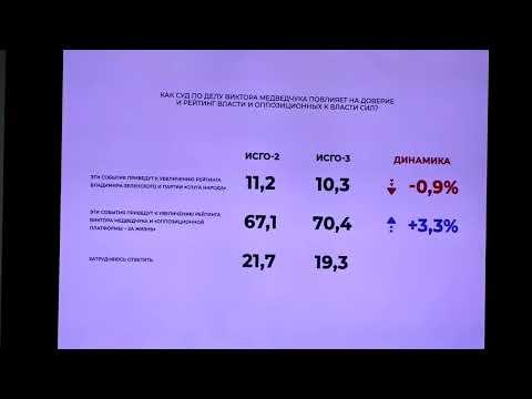 Если бы выборы президента Украины проходили в ближайшее воскресенье, за кого бы вы проголосовали?
