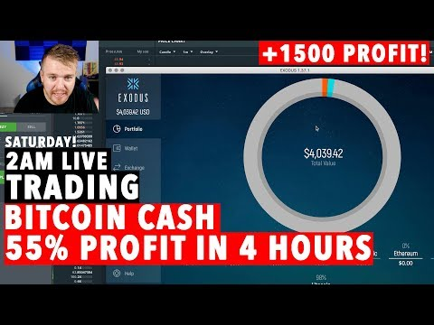 Trading bitcoin with 100