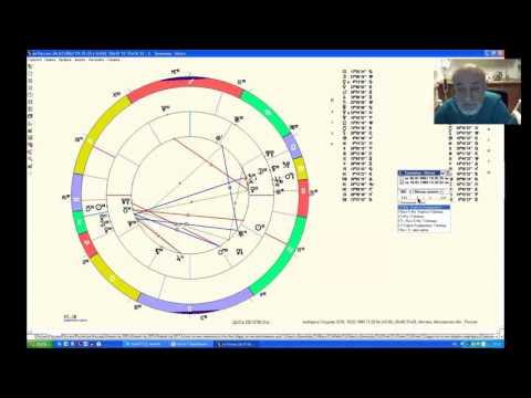Муж иностранец астрология
