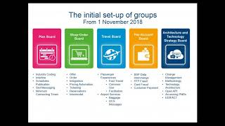 2018 10 18 09 36 Important Changes to Governance of IATA Passenger Standards