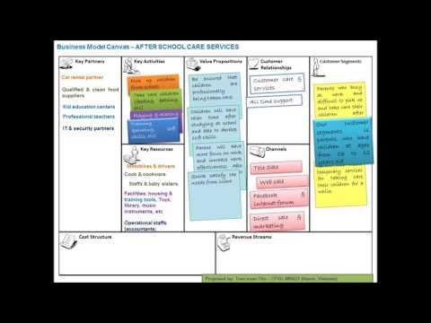 mp4 Business Model Canvas For School, download Business Model Canvas For School video klip Business Model Canvas For School