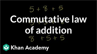 Commutative Law of Addition