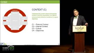 GRC Fundamentals - Connected Roles of Audit, Risk and Compliance