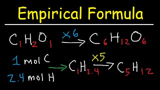 Writing Empirical Formulas From Percent Composition - Combustion Analysis Practice Problems