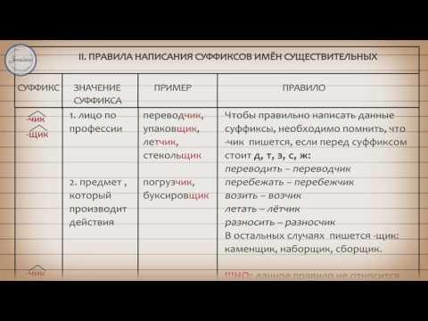 Суффиксы имен существительных и прилагательных