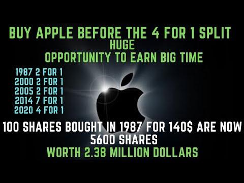 Buy Apple Stock Before the 4 for 1 Split – Apple Stock (AAPL) Detailed Analysis