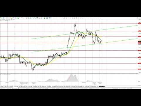 InstaForex Analytics: Видео-прогноз на 21 ноября EUR/USD GBP/USD