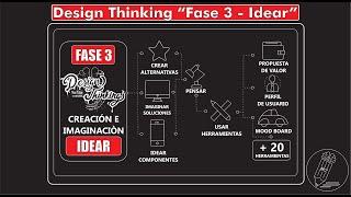 "Design thinking - Fase 3 ""Idear"" - Temporada 3 Tutorial 5"