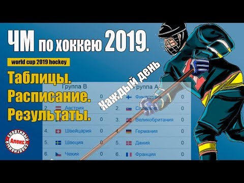 Чемпионат мира по хоккею 2019. Последние результаты. Финальная таблица. Расписание. Россия – Швеция. видео