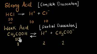 Strong and weak acids/bases   Acids, bases, and salts   Chemistry   Khan Academy