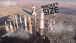 Rocket Size Comparison | 2018 V2 🚀