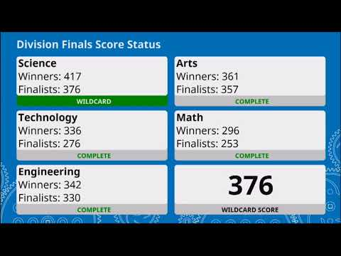 Team 80516E 2018 Worlds Science division teamwork award