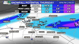 Snow in Charlotte? Wednesday night winter weather update