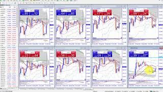 ビットコイン円価格が上昇も下落の可能性もあり2018年10月16日仮想通貨とFX相場分析