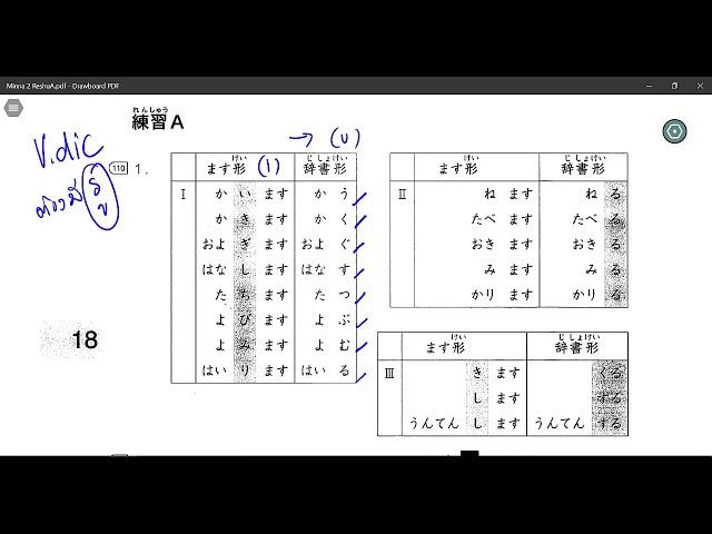 N5 ทบทวนไวยากรณ์N5 ภาษาญี่ปุ่นบท17-19 มินนะ