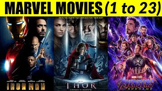 How To Watch Marvel Movies In Sequence