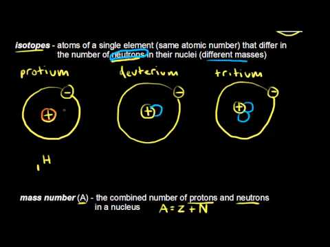 Atomic number, mass number, and isotopes (video) Khan Academy