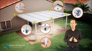 How To Build A Patio Cover