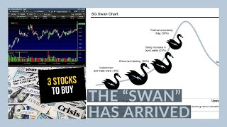 THIS IS THE MOST IMPORTANT EARNINGS FOR THE STOCK MARKET - My Watchlist - 3 STOCKS TO BUY NOW!