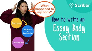 How to Write Strong Essay Body Paragraphs – with REAL Example | Scribbr 🎓