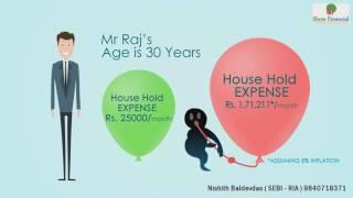 Shree Financial Awareness video on Retirement