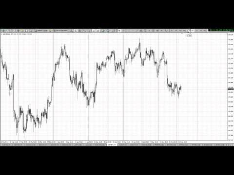 Форекс открытые позиции крупных банков