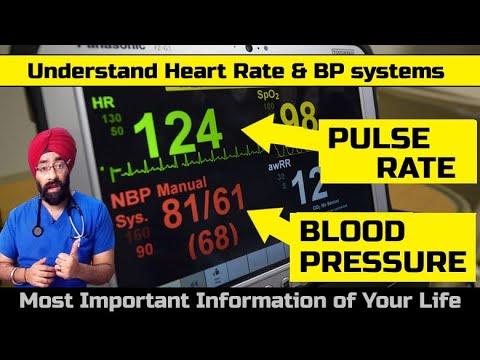 Vaistai 3 laipsnio hipertenzijai gydyti